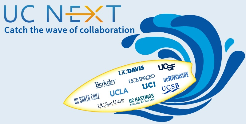 UC Next - Catch the Wave of Collaboration LOGO